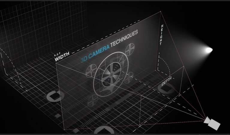 3D Camera Techniques in After Effects from Motion Science